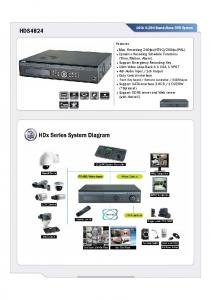HDS4824 16Ch H.264 Stand-Alone DVR System